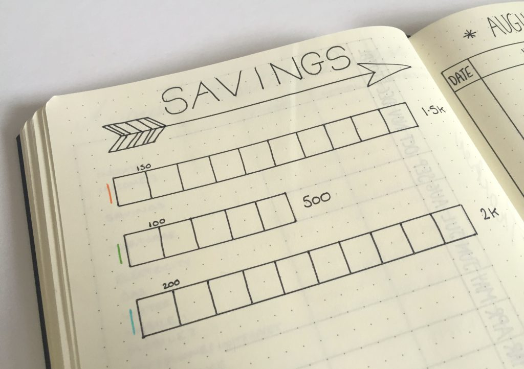 bullet journal savings goals 1024x722 your money habit